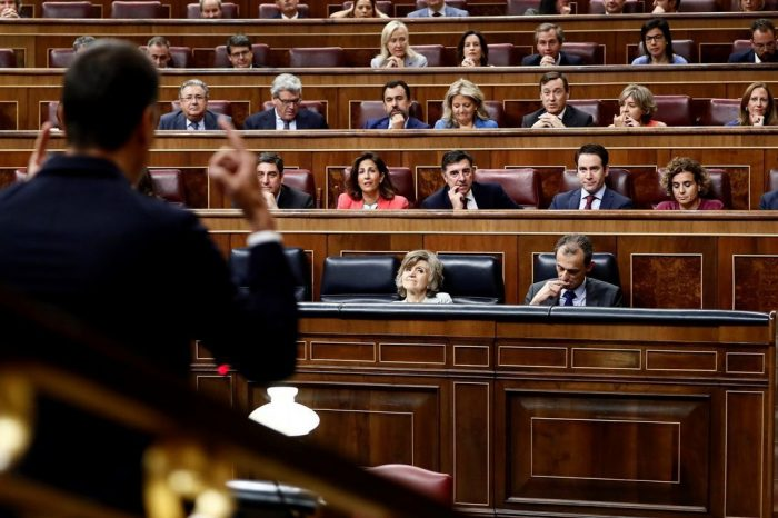 Análisis: ¿Es España el país más polarizado de Occidente?
