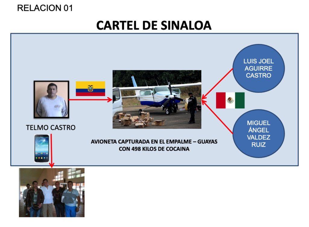 ecuador-el-retorno-del-correismo-y-la-sombra-de-los-carteles-de-la-droga_PRIMER INFORME_
