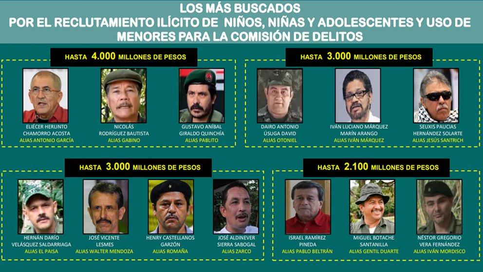 Los cabecillas de las FARC - Primer Informe